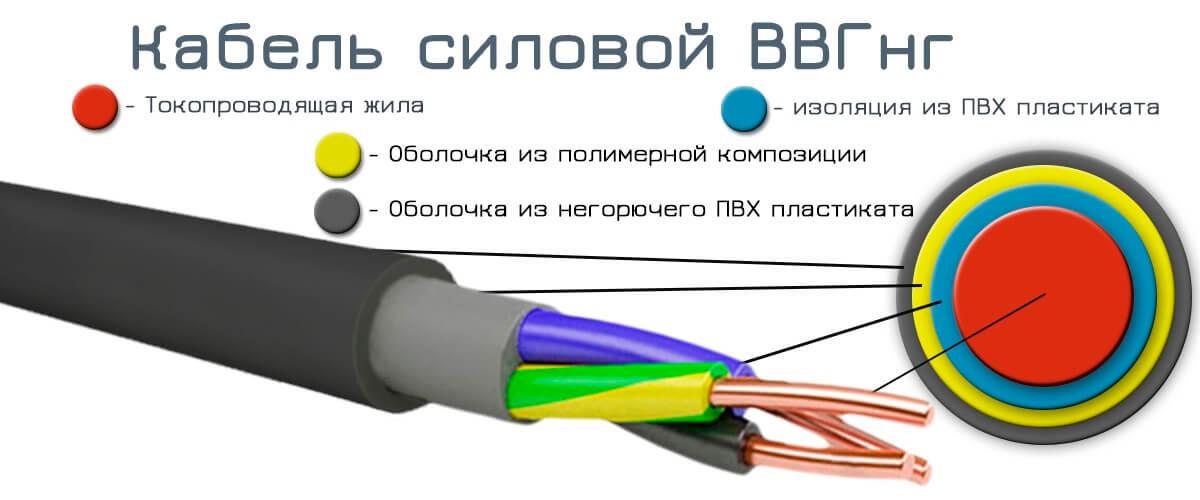 Строение силового кабеля ВВГ