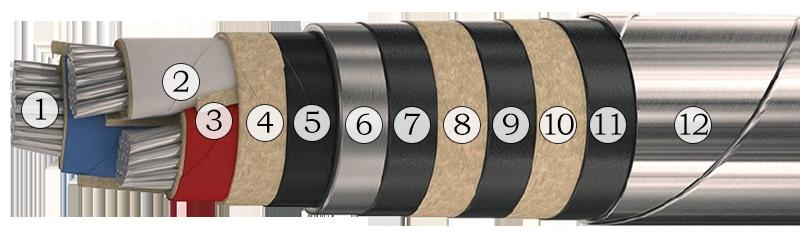 Конструкция силового кабеля АСБг 3х95