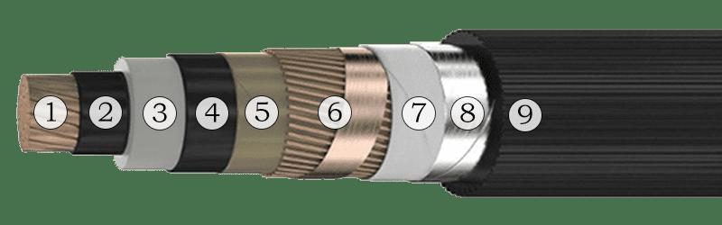 Конструкция силового кабеля ПвПу2г 1х185/25