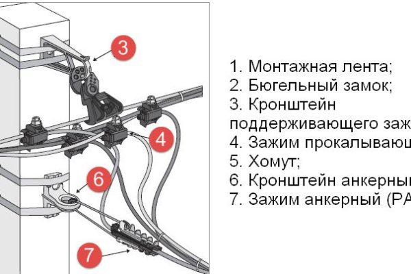 Крепление проводов СИП-2