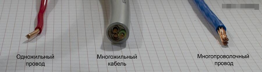 Одножильный или однопроволочный кабель? Правильная терминология!