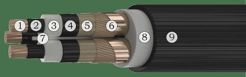 Конструкция силового кабеля ПвПуг 3х35/16