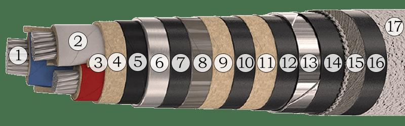 Конструкция силового кабеля ААБл 3х185