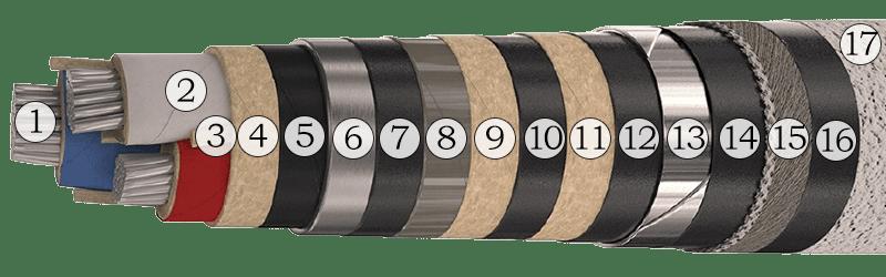 Конструкция силового кабеля ЦАСБл 3х120