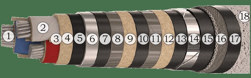 Конструкция силового кабеля ААБ2л 3х120
